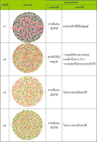 ทดสอบตาบอดสี ทดสอบตาบอดสี ทดสอบตาบอดสี ทดสอบตาบอดสี ทดสอบตาบอดสี